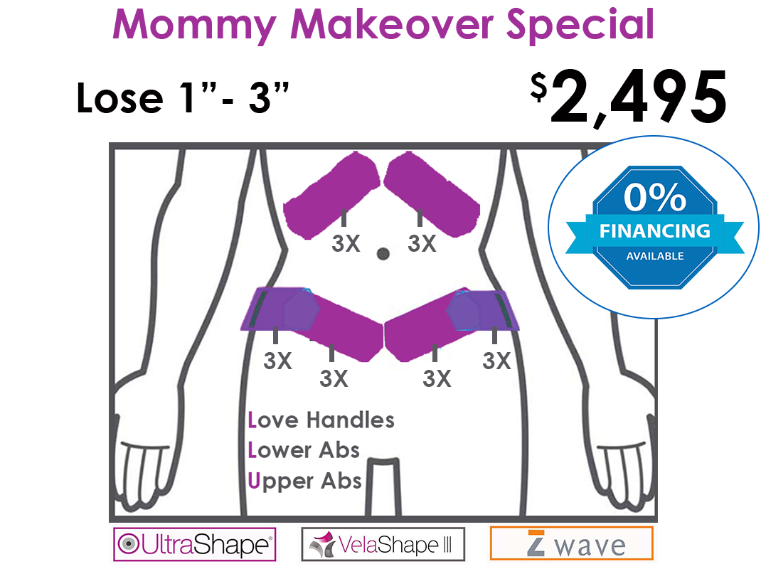 Mommy Makeover Graphic Transparent 2