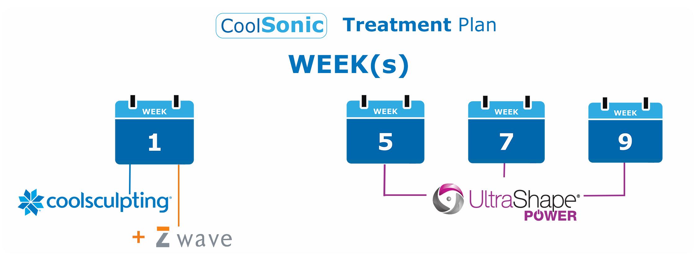 Weekly CoolSonic Regimen FINAL-1